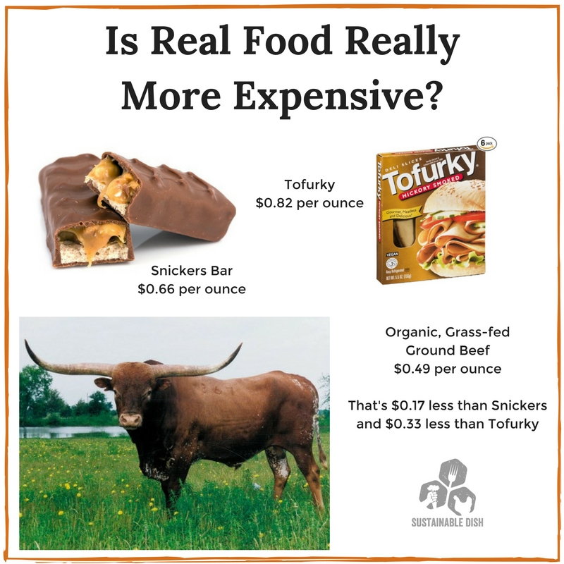 is-real-food-really-more-expensive